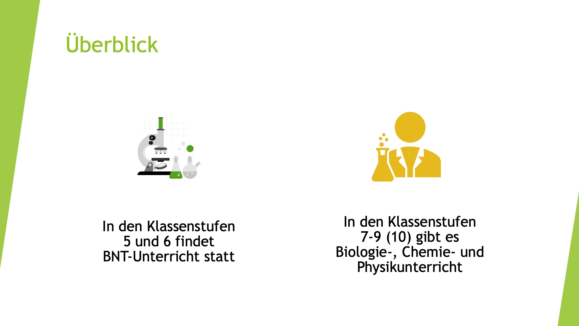 Naturwissenschaften-2